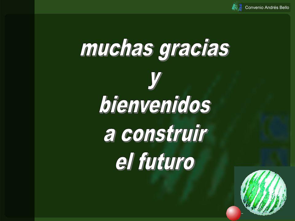 Prospectiva112 OBSERVATORIOS DEL FUTURO GRUPOS VIGÍAS THINK TANKS CONTINUACIÓN EN EL TIEMPO