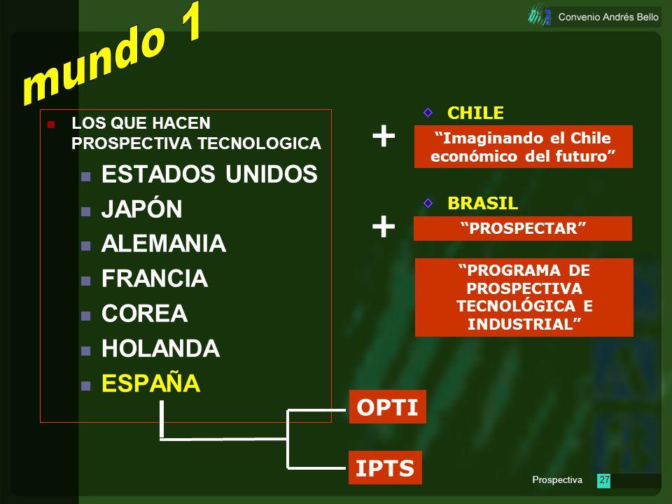 Prospectiva26 Según su aceptación de la prospectiva tecnológica los países se dividen en tres grupos
