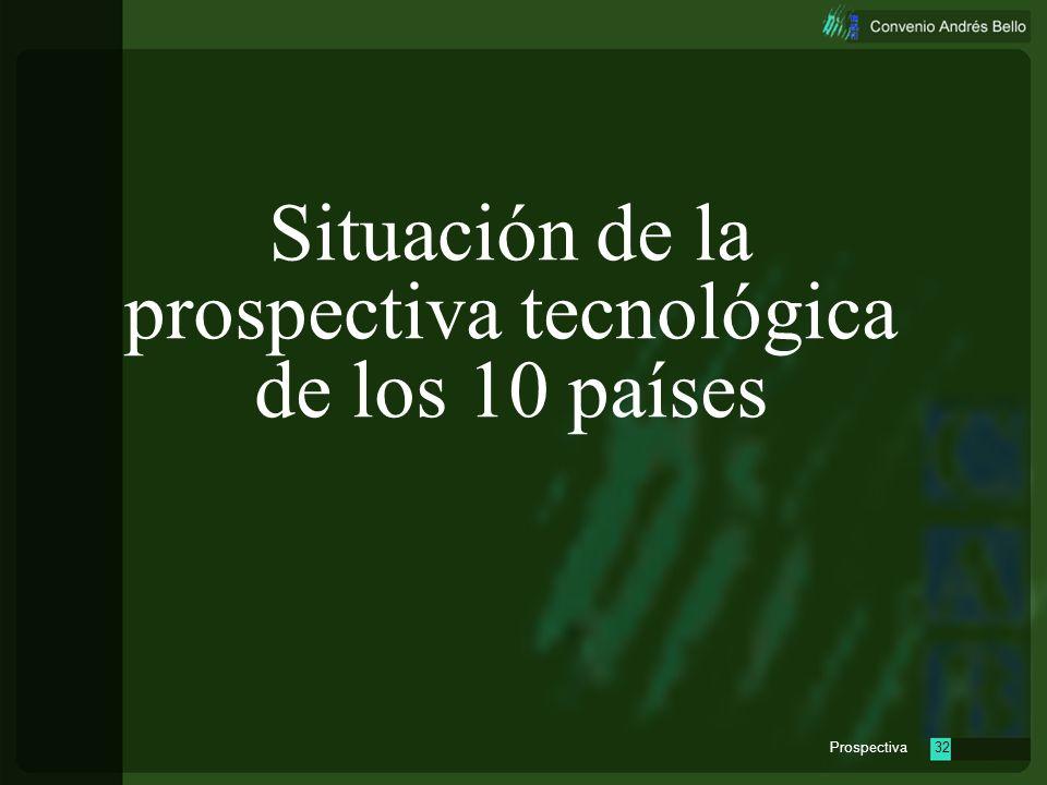 Prospectiva31 Si no estamos en el mundo del conocimiento no somos competitivos No basta con conocer las innovaciones tecnológicas actuales Hacia dónde
