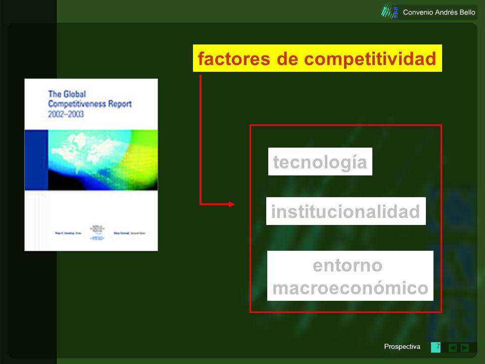 Prospectiva6 factores de competitividad institucionalidad entorno macroeconómico tecnología