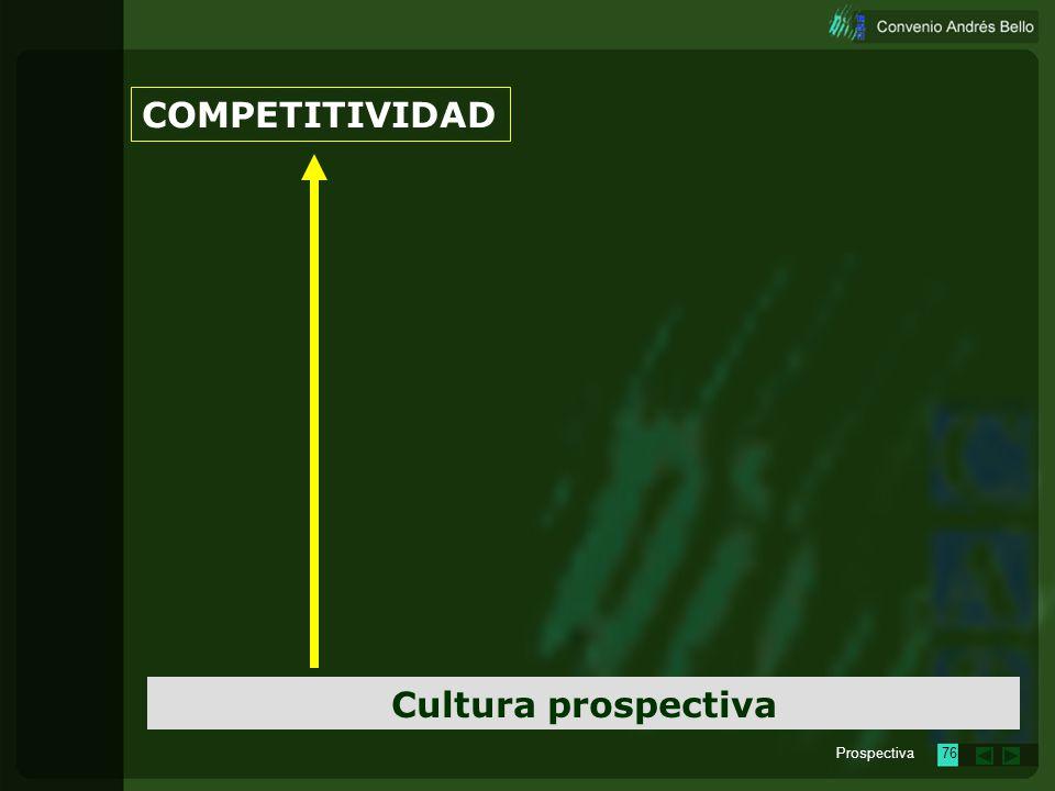 Prospectiva75 Plan de acción conjunta en prospectiva científica y tecnológica en los países del convenio Andrés Bello