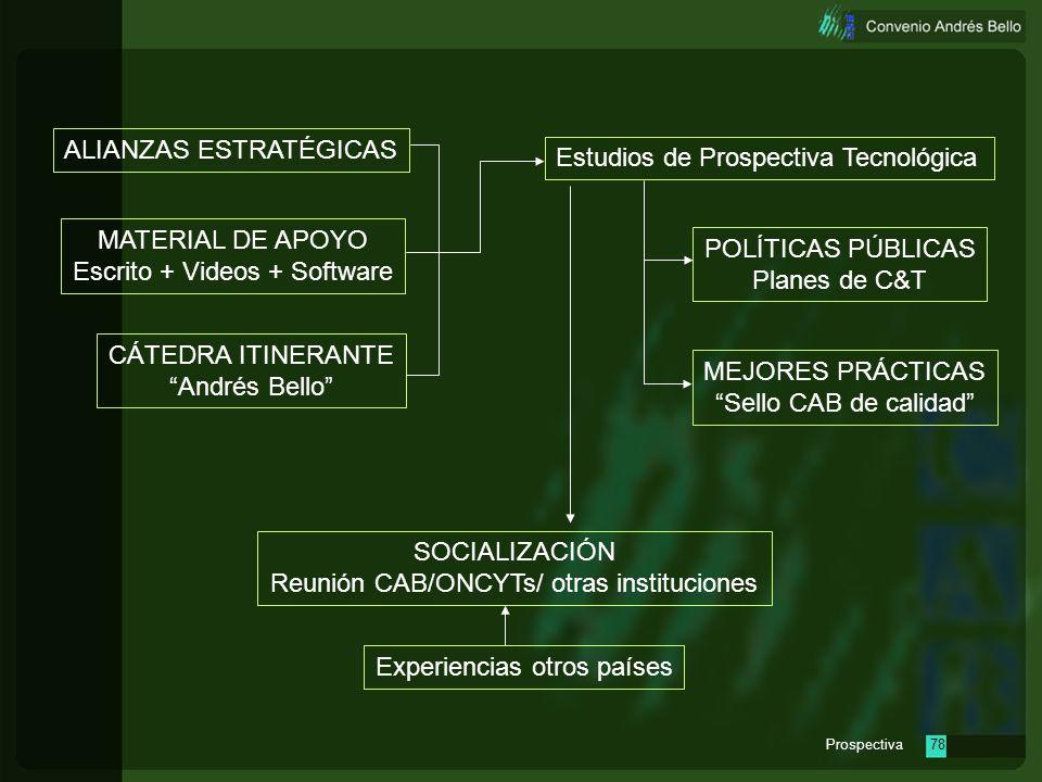 Prospectiva77 Tecnologías de futuro Estudios de prospectiva tecnológica Gobierno + Producción + Academia + Sociedad Civil Participación de los actores