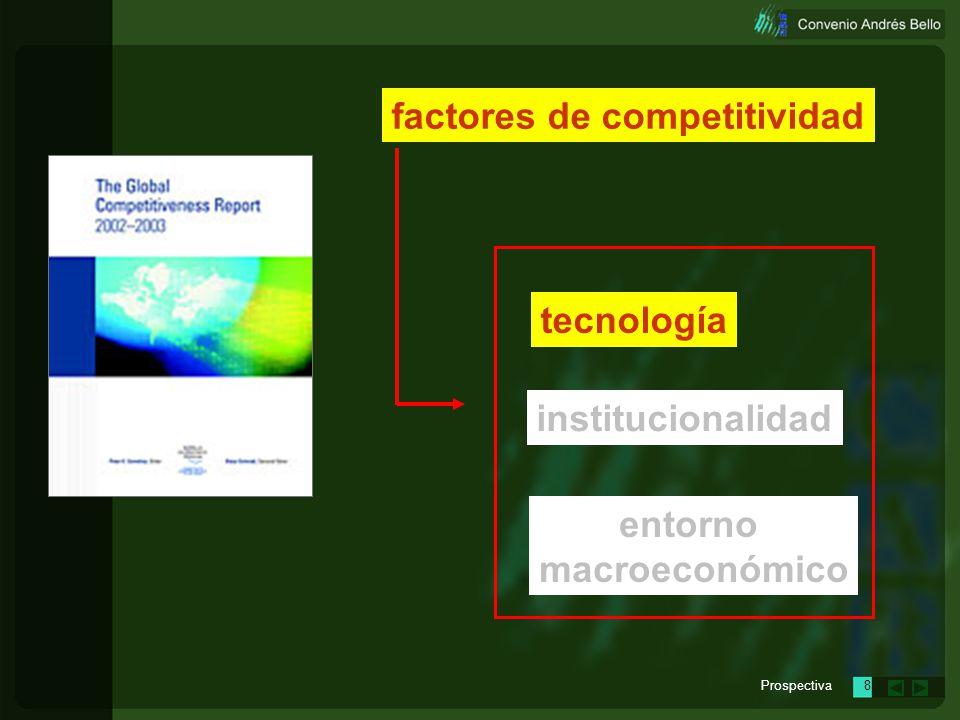 Prospectiva7 factores de competitividad institucionalidad entorno macroeconómico tecnología