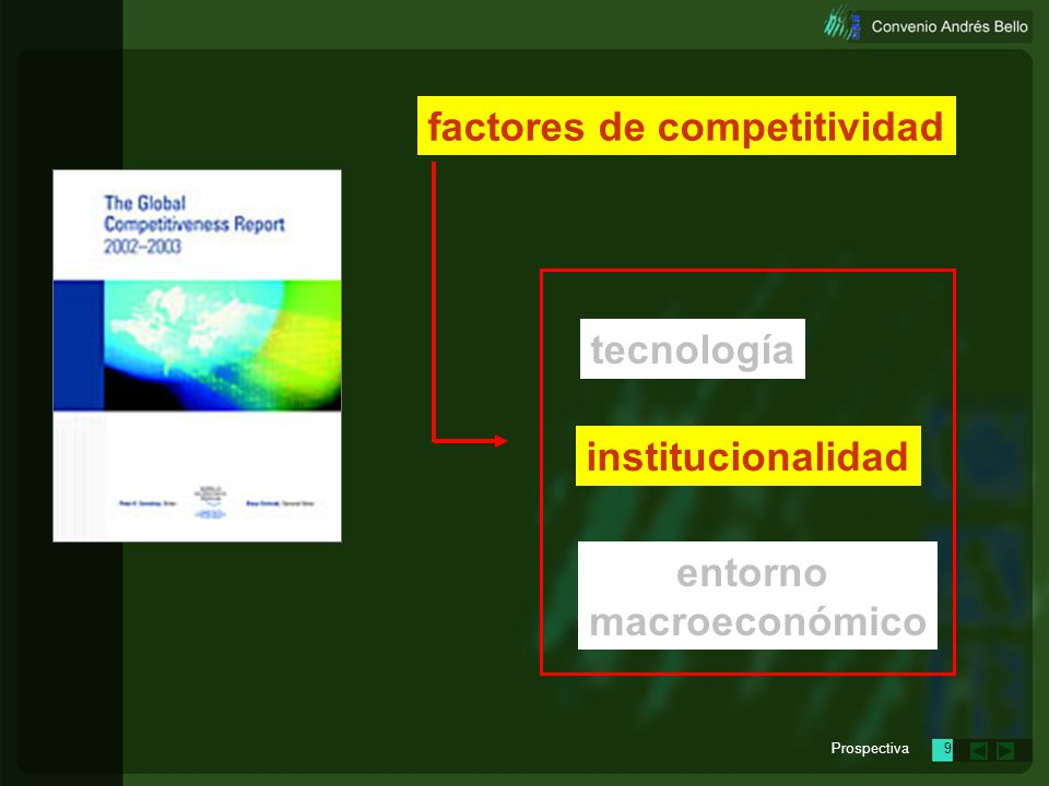 Prospectiva8 factores de competitividad tecnología institucionalidad entorno macroeconómico