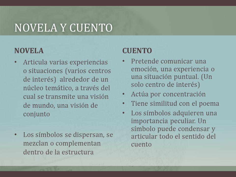 NOVELA Y CUENTONOVELA Y CUENTO NOVELA Articula varias experiencias o situaciones (varios centros de interés) alrededor de un núcleo temático, a través