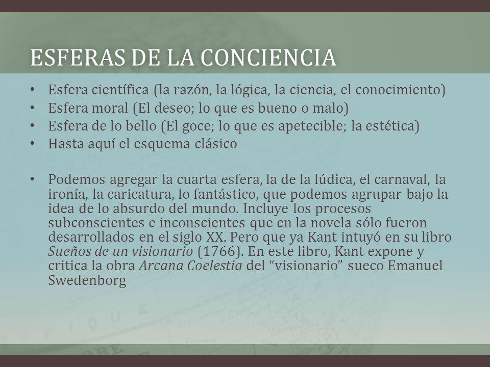 ESFERAS DE LA CONCIENCIAESFERAS DE LA CONCIENCIA Esfera científica (la razón, la lógica, la ciencia, el conocimiento) Esfera moral (El deseo; lo que e