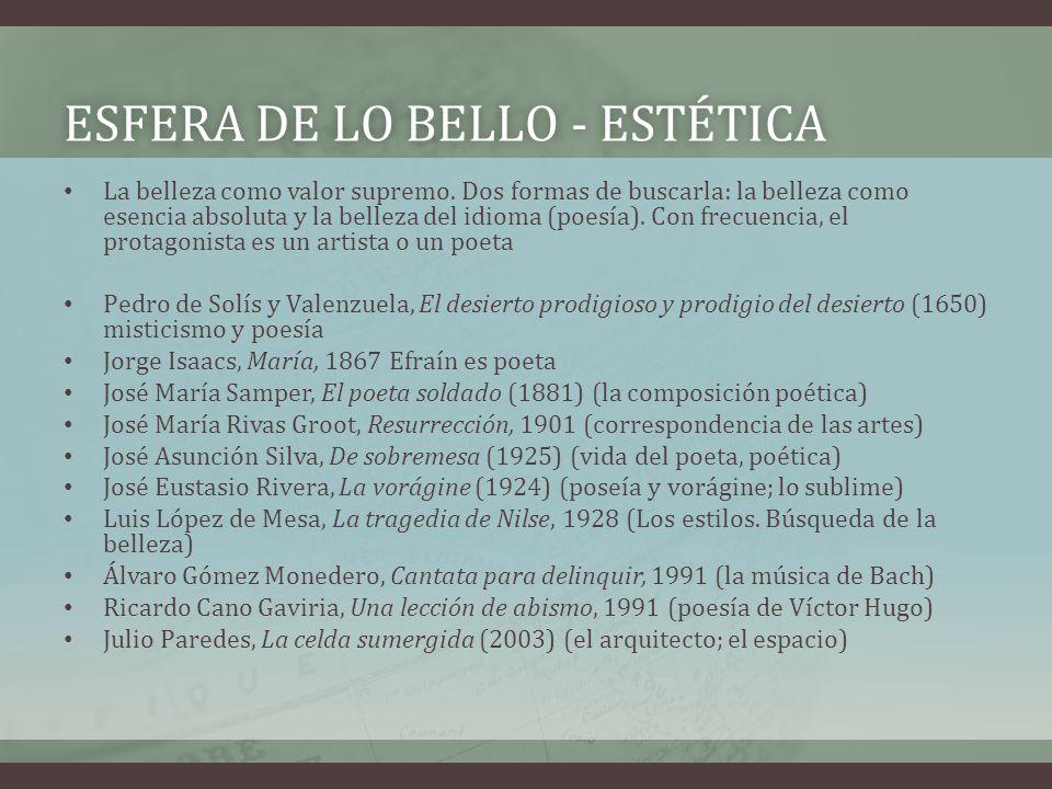 ESFERA DE LO BELLO - ESTÉTICAESFERA DE LO BELLO - ESTÉTICA La belleza como valor supremo. Dos formas de buscarla: la belleza como esencia absoluta y l