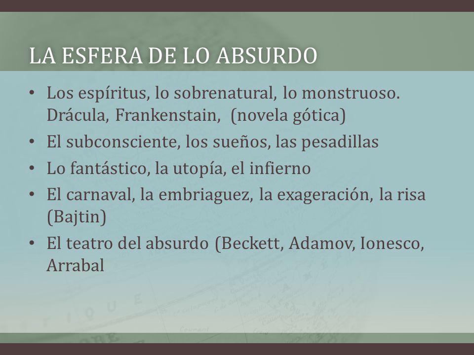 LA ESFERA DE LO ABSURDOLA ESFERA DE LO ABSURDO Los espíritus, lo sobrenatural, lo monstruoso. Drácula, Frankenstain, (novela gótica) El subconsciente,