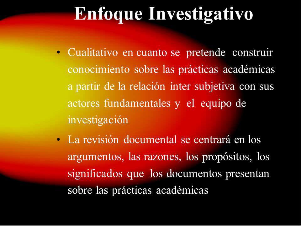 Enfoque Investigativo Cualitativo en cuanto se pretende construir conocimiento sobre las prácticas académicas a partir de la relación ínter subjetiva