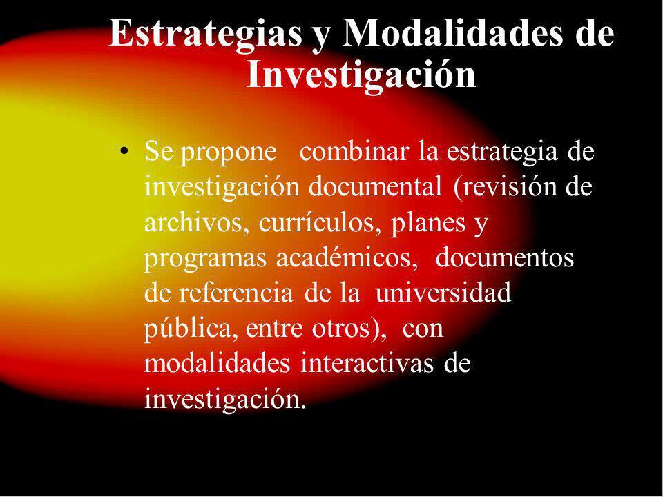 Estrategias y Modalidades de Investigación Se propone combinar la estrategia de investigación documental (revisión de archivos, currículos, planes y programas académicos, documentos de referencia de la universidad pública, entre otros), con modalidades interactivas de investigación.