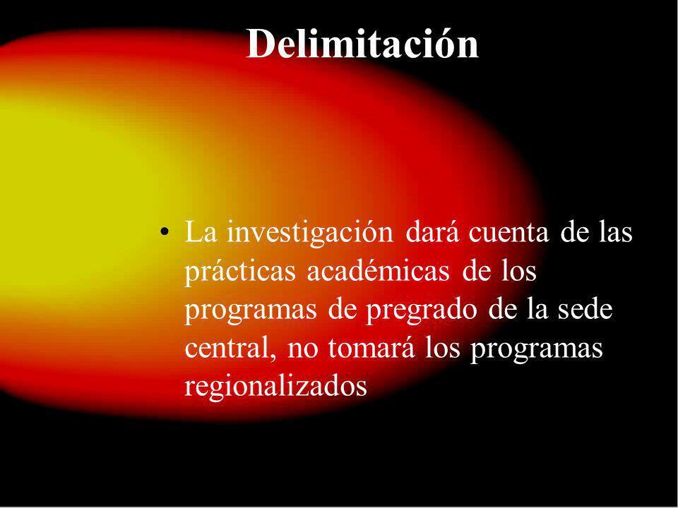 Delimitación La investigación dará cuenta de las prácticas académicas de los programas de pregrado de la sede central, no tomará los programas regionalizados