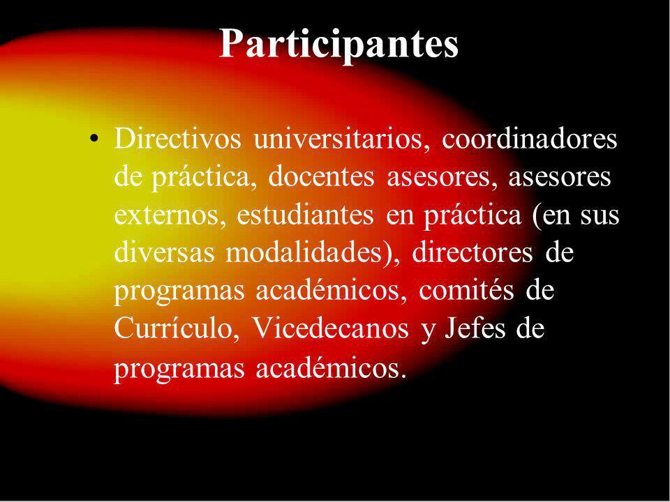 Participantes Directivos universitarios, coordinadores de práctica, docentes asesores, asesores externos, estudiantes en práctica (en sus diversas modalidades), directores de programas académicos, comités de Currículo, Vicedecanos y Jefes de programas académicos.