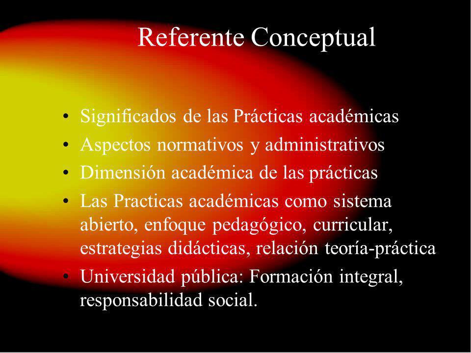 Referente Conceptual Significados de las Prácticas académicas Aspectos normativos y administrativos Dimensión académica de las prácticas Las Practicas