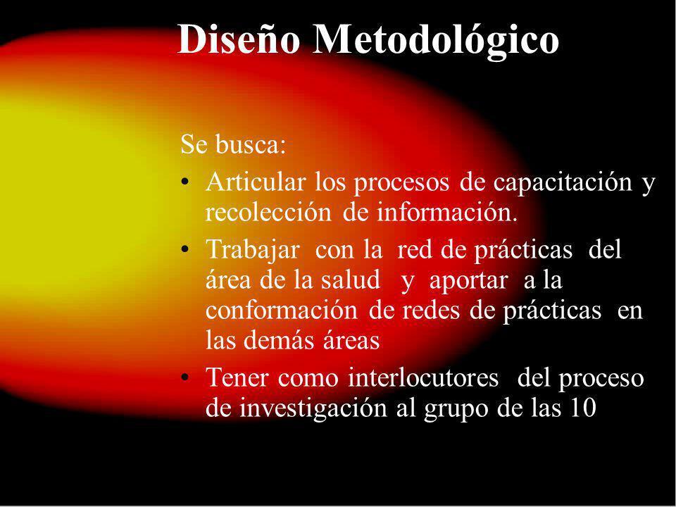 Diseño Metodológico Se busca: Articular los procesos de capacitación y recolección de información. Trabajar con la red de prácticas del área de la sal