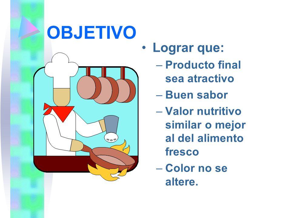 Postres Esponjado : Postre con gelatina y alta incorporación de aire (consistencia dura) Mousse: Postre con alta incorporación de aire (consistencia blanda) Aspic: Frutas troceadas en molde de gelatina.