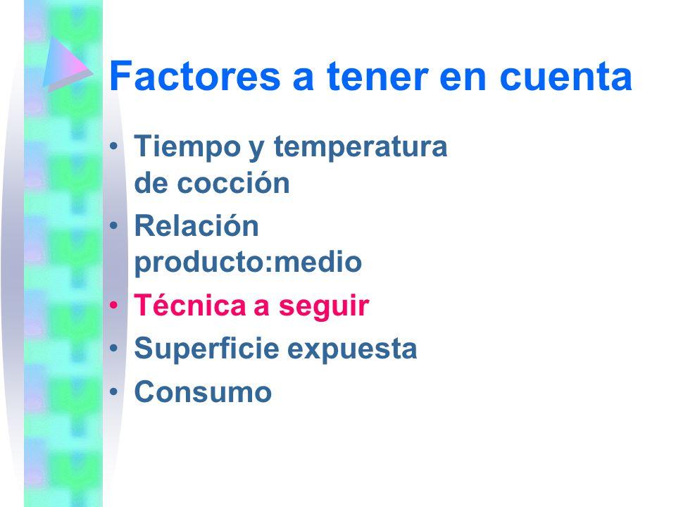 Métodos de cocción Calor húmedo (Tº 120) Calor seco (Tº 400) Ebullición Presión Vapor Horneado Fritura Tº mayores a 60ºC y menores de 96ºC Asado