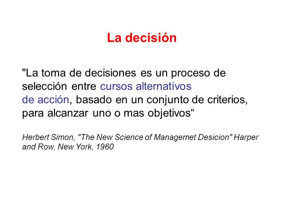 El procedimiento de resolución de problemas.
