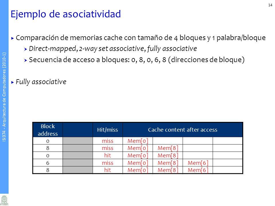 ISI374 - Arquitectura de Computadores (2010-1) Ejemplo de asociatividad 14 Comparación de memorias cache con tamaño de 4 bloques y 1 palabra/bloque Direct-mapped, 2-way set associative, fully associative Secuencia de acceso a bloques: 0, 8, 0, 6, 8 (direcciones de bloque) Fully associative Block address Hit/missCache content after access 0missMem[0] 8missMem[0]Mem[8] 0hitMem[0]Mem[8] 6missMem[0]Mem[8]Mem[6] 8hitMem[0]Mem[8]Mem[6]