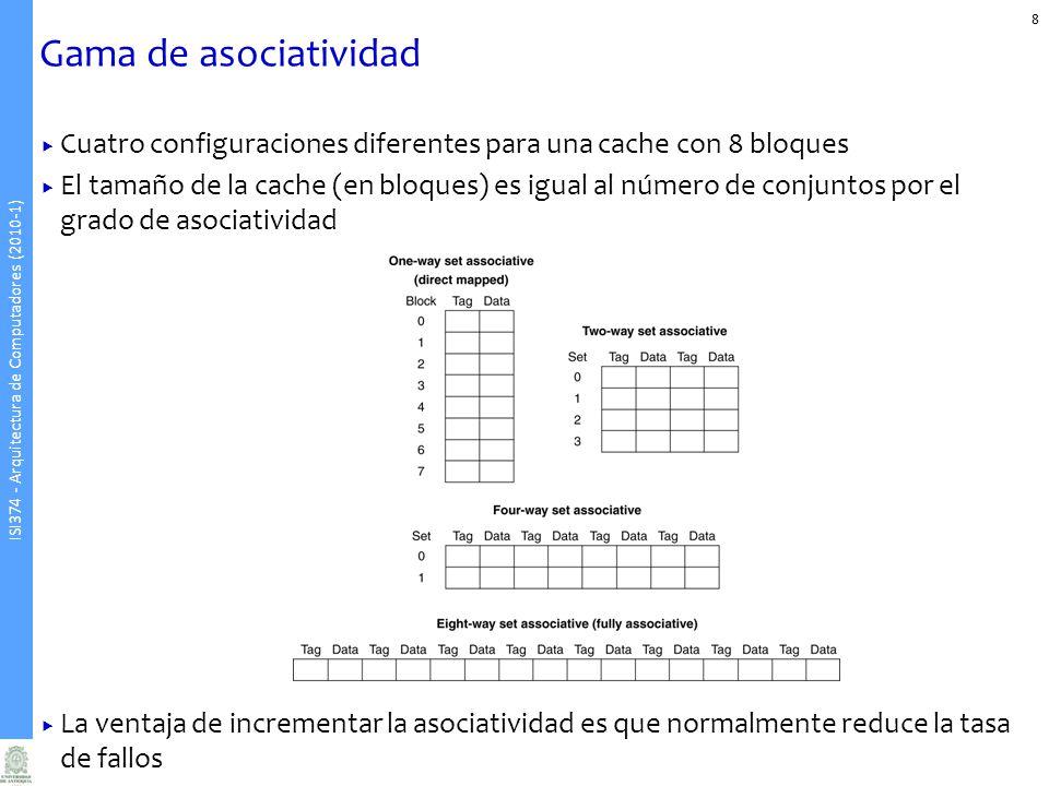 ISI374 - Arquitectura de Computadores (2010-1) Gama de asociatividad 8 Cuatro configuraciones diferentes para una cache con 8 bloques El tamaño de la cache (en bloques) es igual al número de conjuntos por el grado de asociatividad La ventaja de incrementar la asociatividad es que normalmente reduce la tasa de fallos