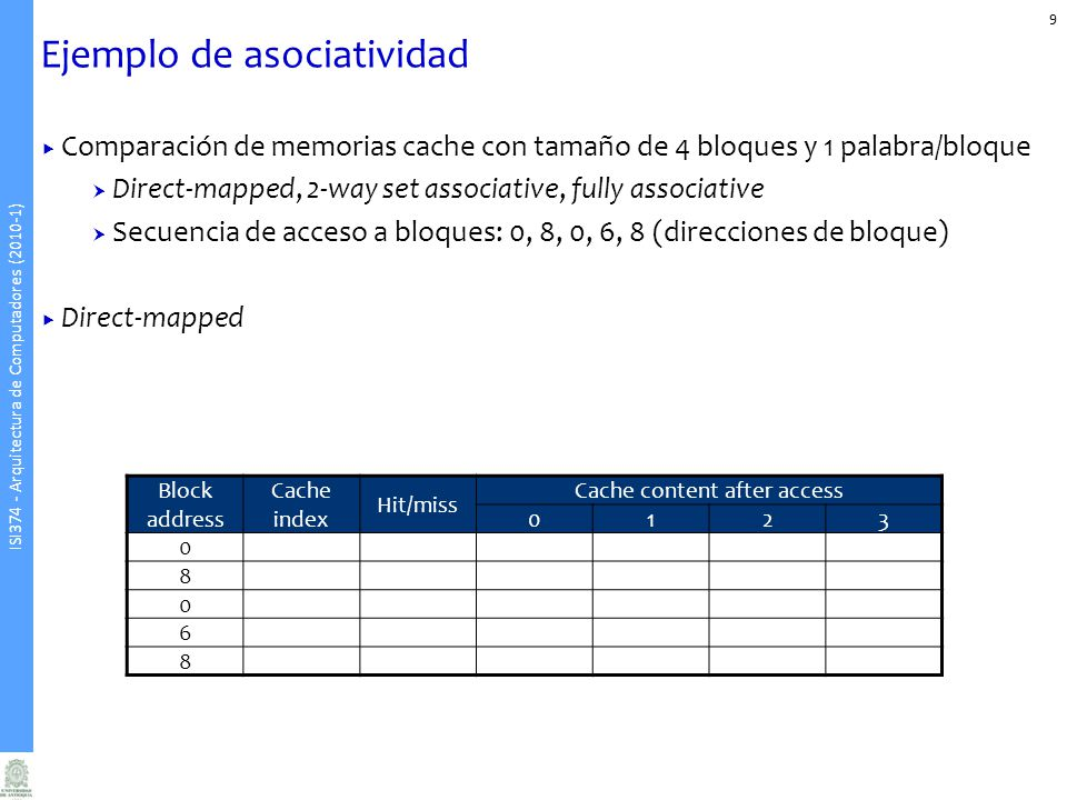 ISI374 - Arquitectura de Computadores (2010-1) Ejemplo de asociatividad 9 Comparación de memorias cache con tamaño de 4 bloques y 1 palabra/bloque Direct-mapped, 2-way set associative, fully associative Secuencia de acceso a bloques: 0, 8, 0, 6, 8 (direcciones de bloque) Direct-mapped Block address Cache index Hit/miss Cache content after access 0123 0 8 0 6 8