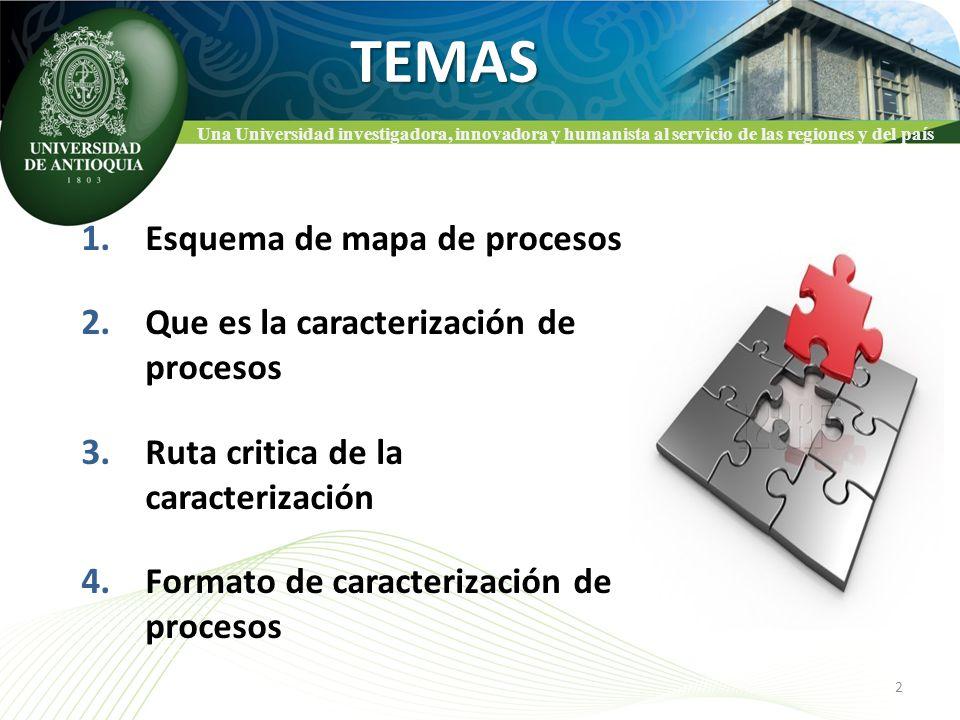 Una Universidad investigadora, innovadora y humanista al servicio de las regiones y del país CATEGORÍAS DE PROCESOS 3