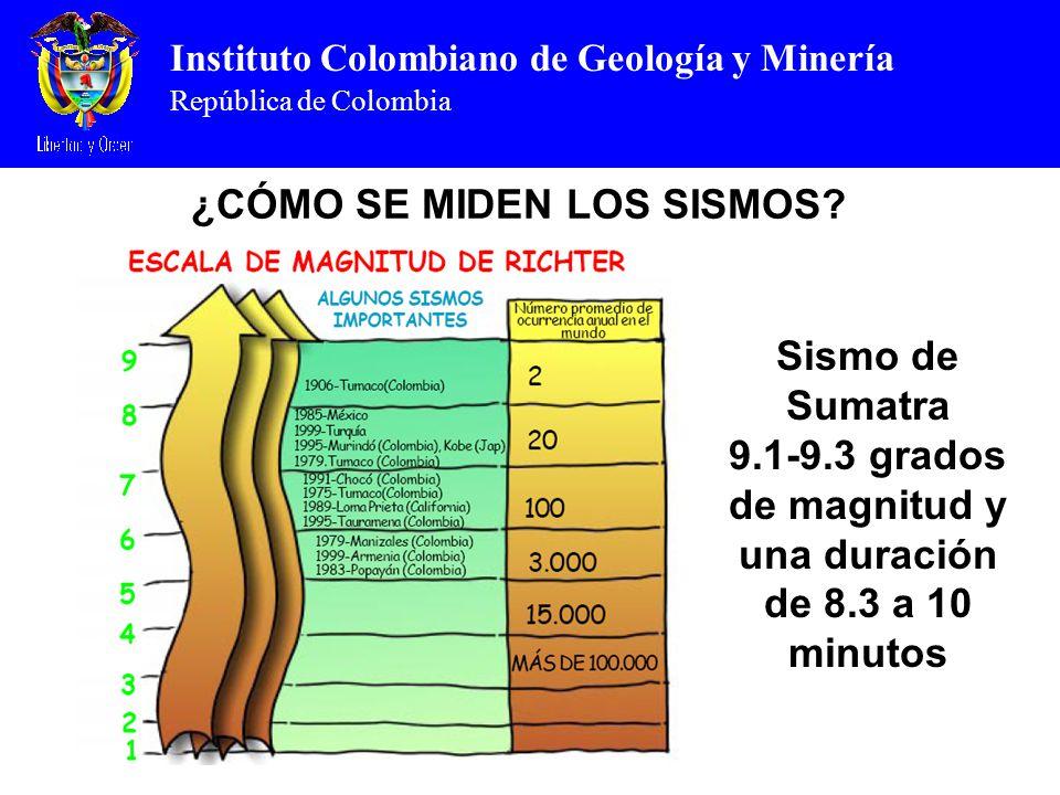 Instituto Colombiano de Geología y Minería República de Colombia ¿CÓMO SE MIDEN LOS SISMOS? Sismo de Sumatra 9.1-9.3 grados de magnitud y una duración