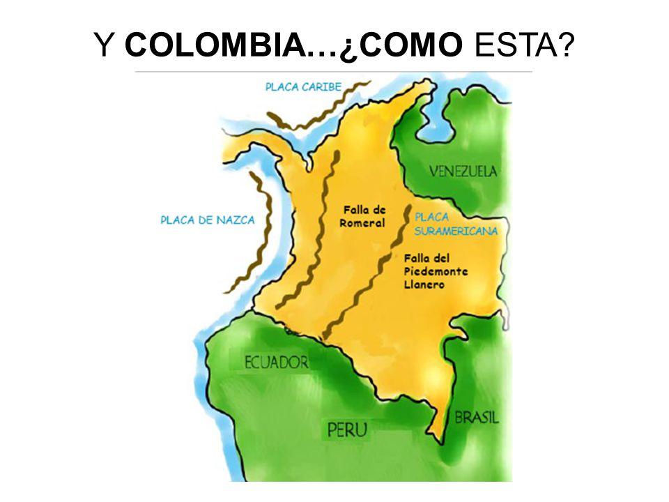 Y COLOMBIA…¿COMO ESTA?