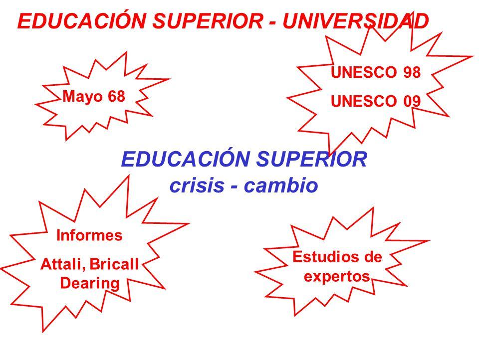 EDUCACIÓN SUPERIOR crisis - cambio Mayo 68 Informes Attali, Bricall Dearing UNESCO 98 UNESCO 09 Estudios de expertos EDUCACIÓN SUPERIOR - UNIVERSIDAD