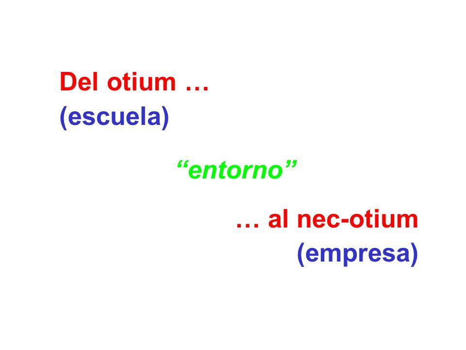 Del otium … (escuela) … al nec-otium (empresa) entorno