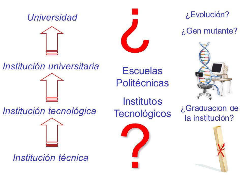 Institución técnica Institución tecnológica Institución universitaria Universidad ¿Evolución? ¿Gen mutante? ¿Graduación de la institución? ? Escuelas