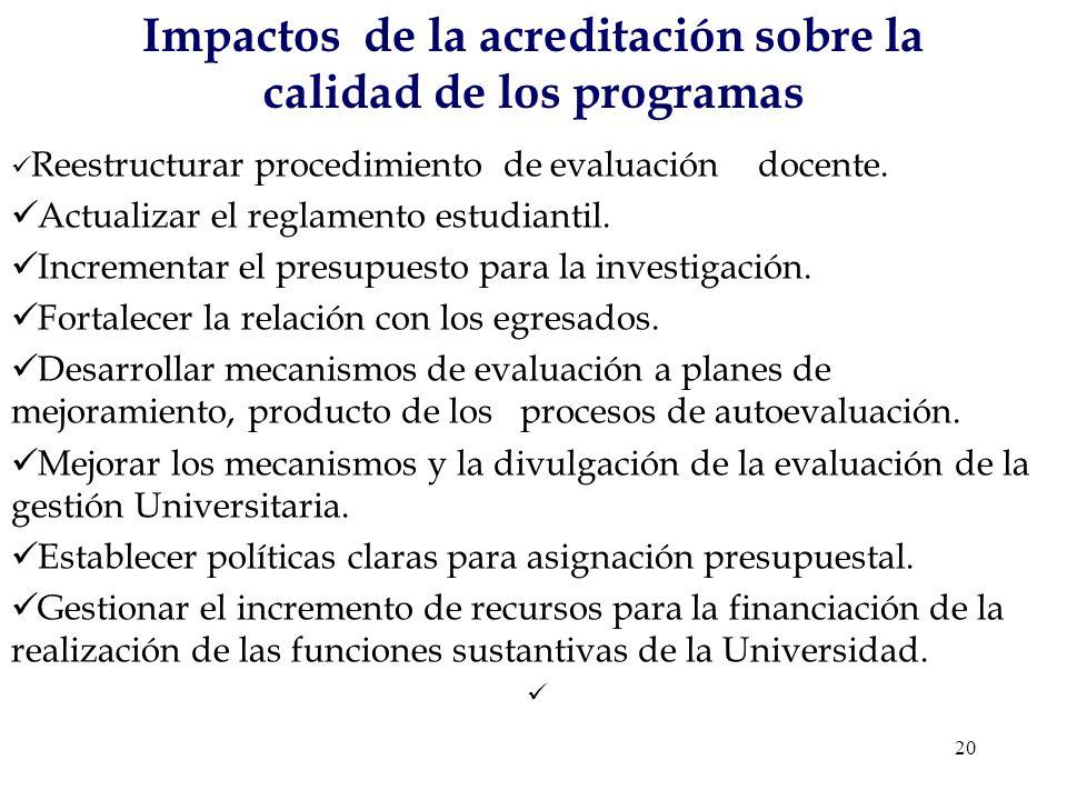 20 Impactos de la acreditación sobre la calidad de los programas Reestructurar procedimiento de evaluación docente.