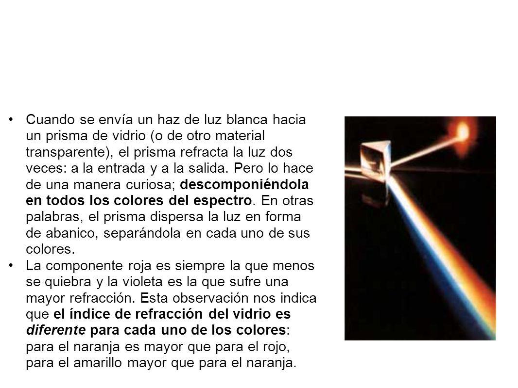 Cuando se envía un haz de luz blanca hacia un prisma de vidrio (o de otro material transparente), el prisma refracta la luz dos veces: a la entrada y
