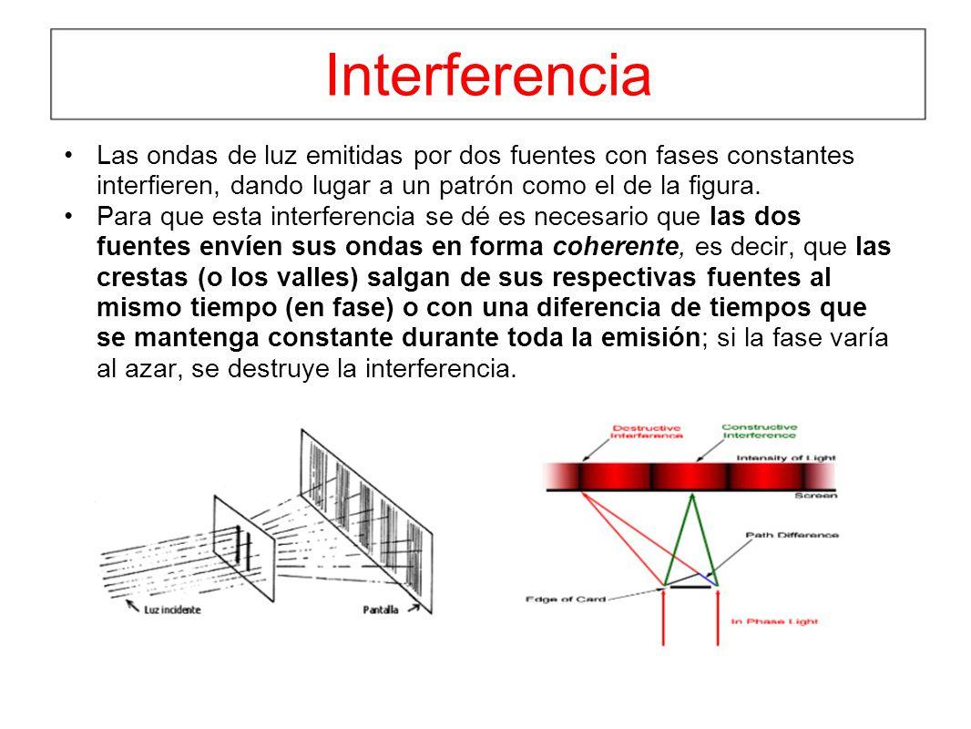 Interferencia Las ondas de luz emitidas por dos fuentes con fases constantes interfieren, dando lugar a un patrón como el de la figura. Para que esta