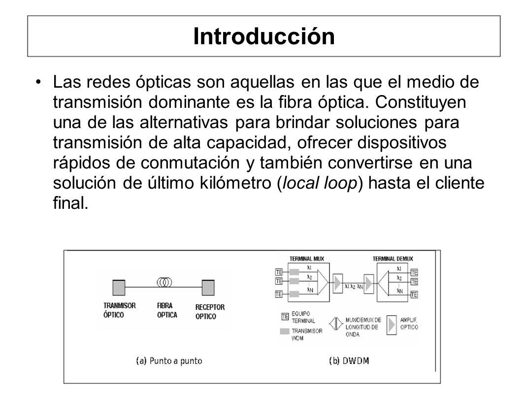 Introducción Las redes ópticas son aquellas en las que el medio de transmisión dominante es la fibra óptica. Constituyen una de las alternativas para