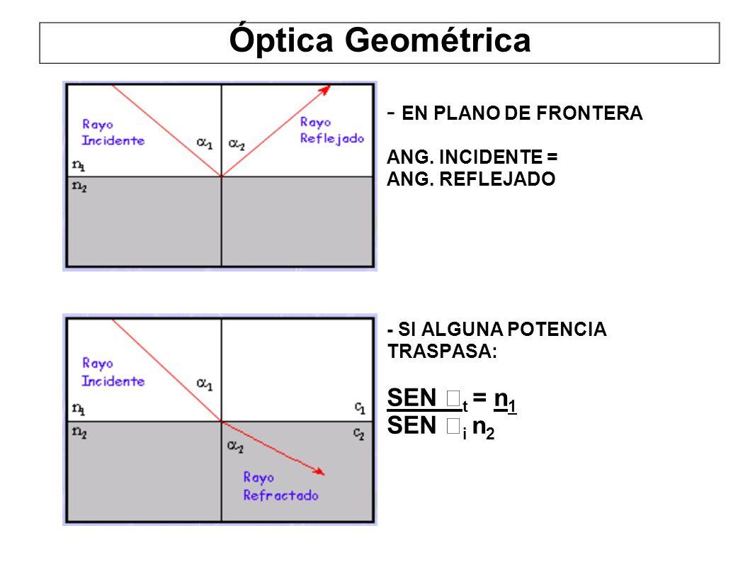 Óptica Geométrica - EN PLANO DE FRONTERA ANG. INCIDENTE = ANG. REFLEJADO - SI ALGUNA POTENCIA TRASPASA: SEN t = n 1 SEN i n 2
