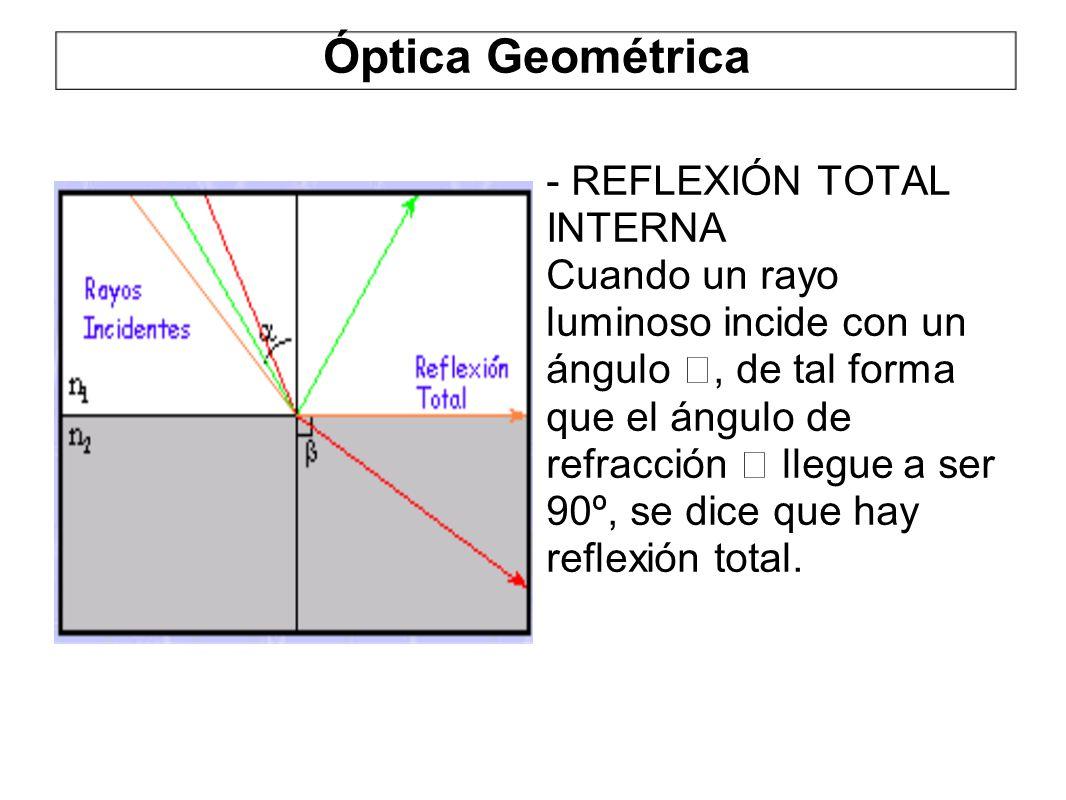 Óptica Geométrica - REFLEXIÓN TOTAL INTERNA Cuando un rayo luminoso incide con un ángulo, de tal forma que el ángulo de refracción llegue a ser 90º, s