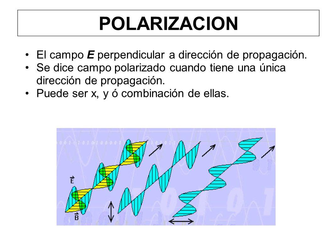 POLARIZACION El campo E perpendicular a dirección de propagación. Se dice campo polarizado cuando tiene una única dirección de propagación. Puede ser