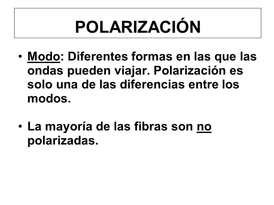 POLARIZACIÓN Modo: Diferentes formas en las que las ondas pueden viajar. Polarización es solo una de las diferencias entre los modos. La mayoría de la