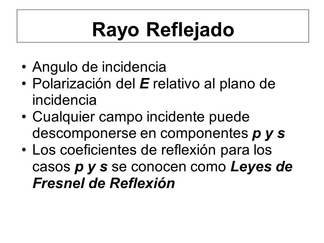 Rayo Reflejado Angulo de incidencia Polarización del E relativo al plano de incidencia Cualquier campo incidente puede descomponerse en componentes p