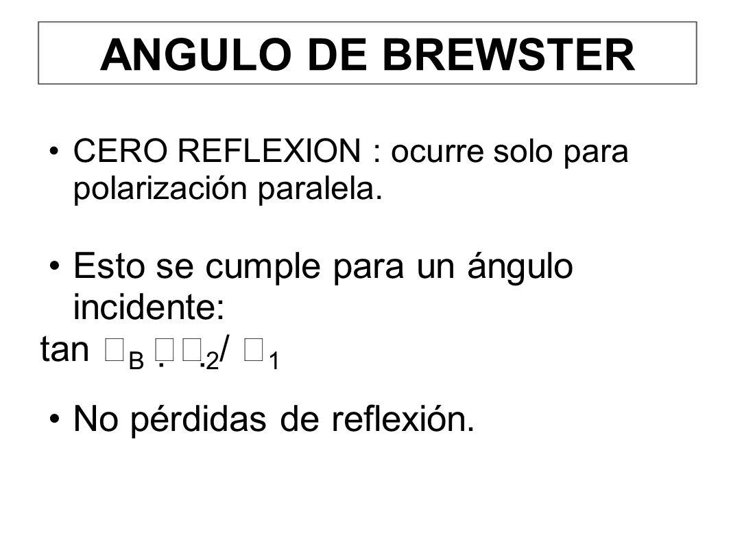ANGULO DE BREWSTER CERO REFLEXION : ocurre solo para polarización paralela. Esto se cumple para un ángulo incidente: tan B 2 / 1 No pérdidas de reflex