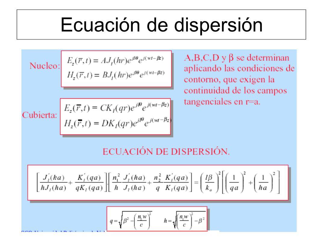 Ecuación de dispersión