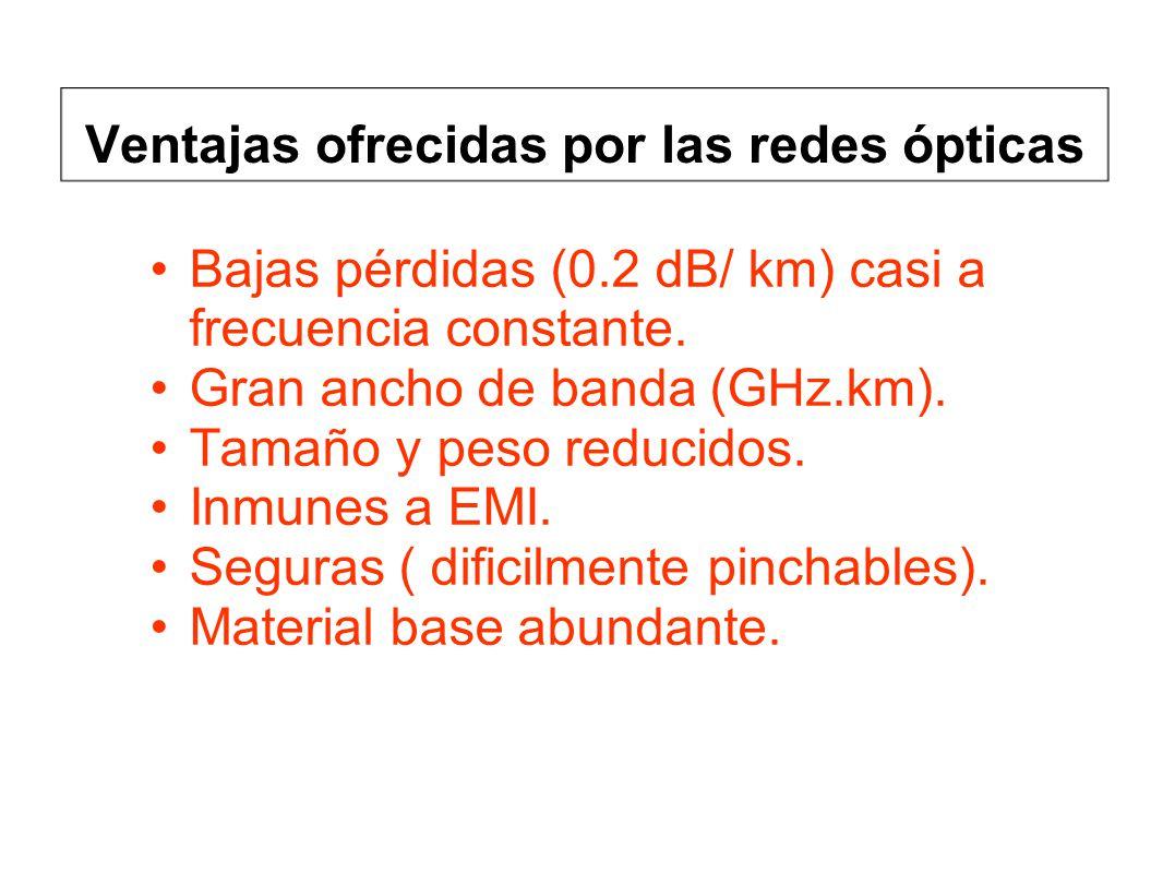Ventajas ofrecidas por las redes ópticas Bajas pérdidas (0.2 dB/ km) casi a frecuencia constante. Gran ancho de banda (GHz.km). Tamaño y peso reducido