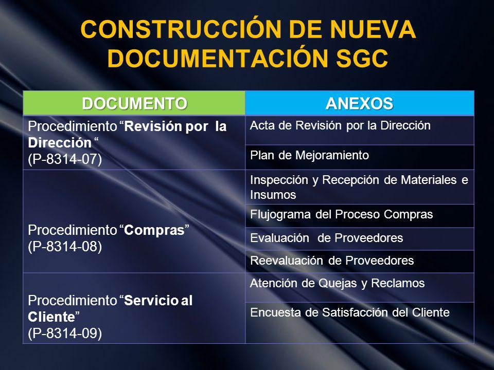 CONSTRUCCIÓN DE NUEVA DOCUMENTACIÓN SGC DOCUMENTOANEXOS Procedimiento Revisión por la Dirección (P-8314-07) Acta de Revisión por la Dirección Plan de
