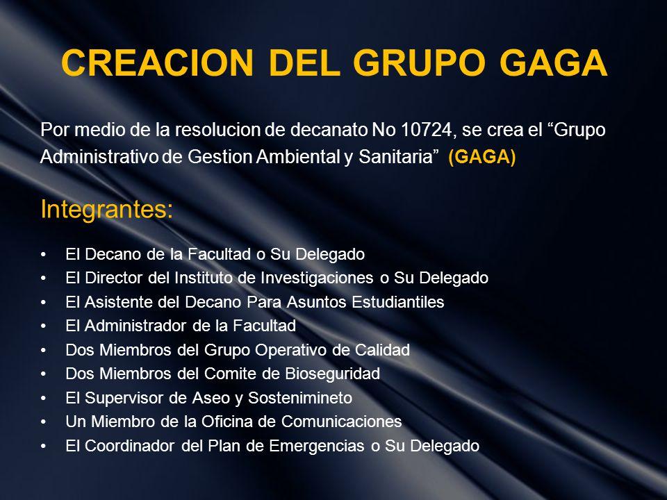 CREACION DEL GRUPO GAGA Por medio de la resolucion de decanato No 10724, se crea el Grupo (GAGA) Administrativo de Gestion Ambiental y Sanitaria (GAGA
