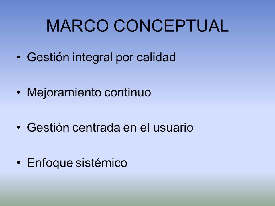 MARCO CONCEPTUAL Gestión integral por calidad Mejoramiento continuo Gestión centrada en el usuario Enfoque sistémico