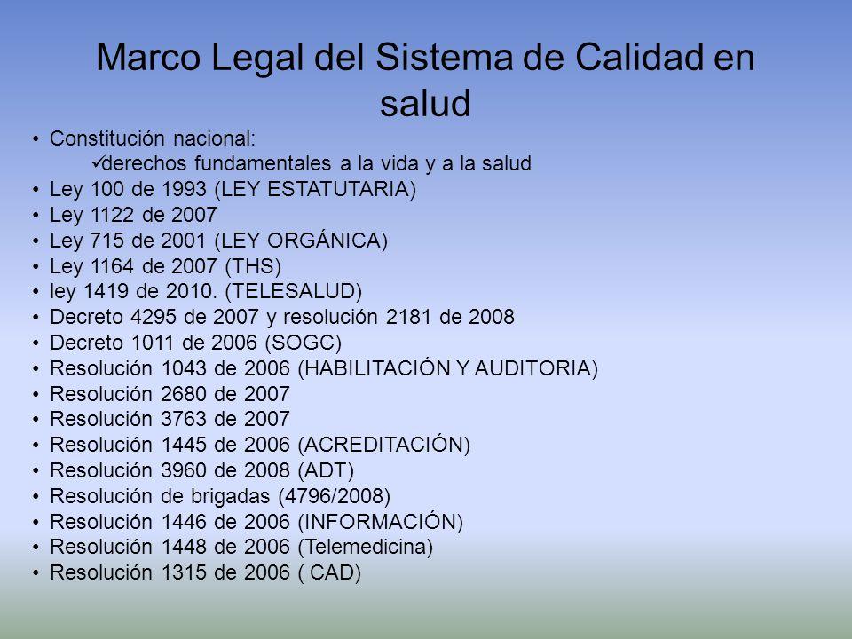 Marco Legal del Sistema de Calidad en salud Constitución nacional: derechos fundamentales a la vida y a la salud Ley 100 de 1993 (LEY ESTATUTARIA) Ley