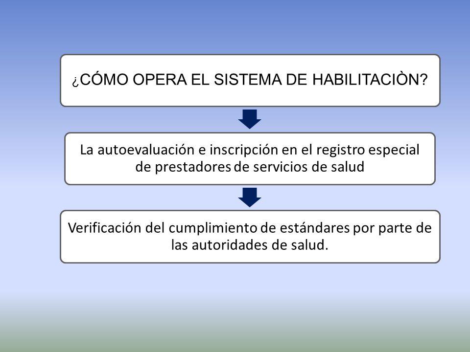 ¿ CÓMO OPERA EL SISTEMA DE HABILITACIÒN? La autoevaluación e inscripción en el registro especial de prestadores de servicios de salud Verificación del