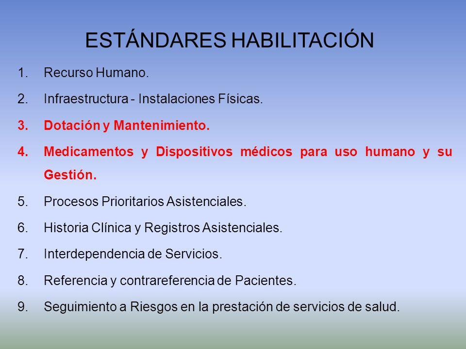 ESTÁNDARES HABILITACIÓN 1.Recurso Humano. 2.Infraestructura - Instalaciones Físicas. 3.Dotación y Mantenimiento. 4.Medicamentos y Dispositivos médicos