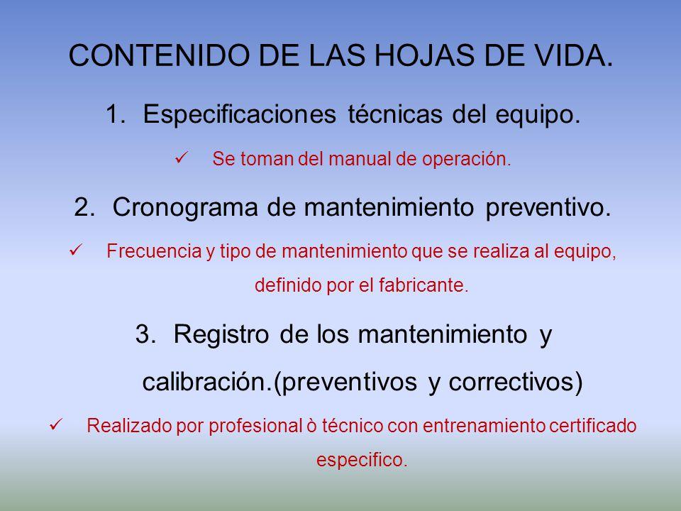 CONTENIDO DE LAS HOJAS DE VIDA. 1.Especificaciones técnicas del equipo. Se toman del manual de operación. 2.Cronograma de mantenimiento preventivo. Fr