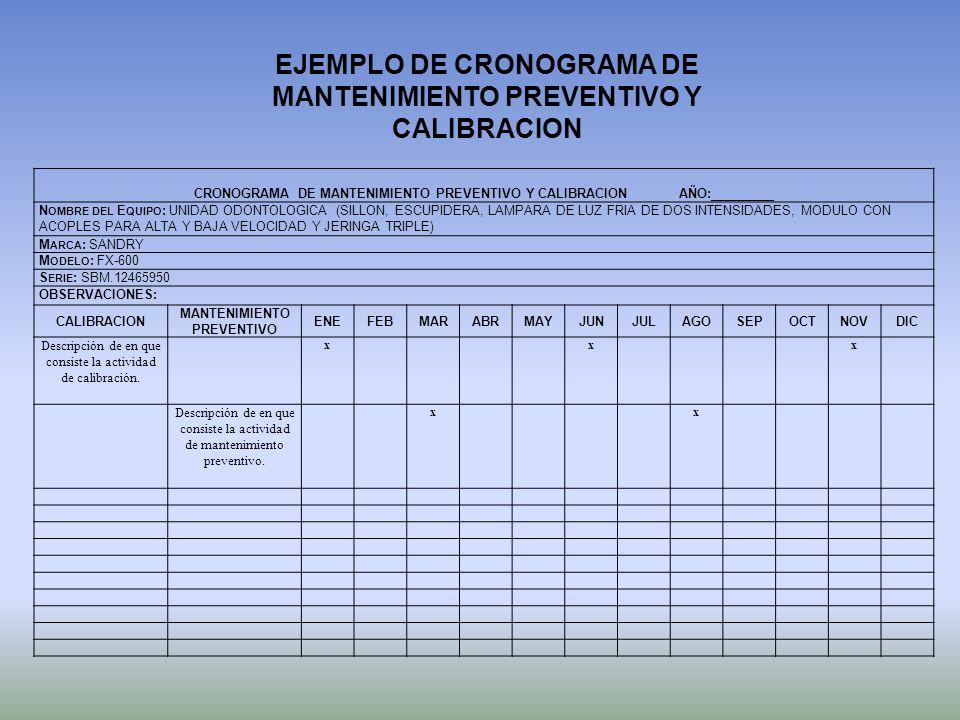 CRONOGRAMA DE MANTENIMIENTO PREVENTIVO Y CALIBRACION AÑO:_________ N OMBRE DEL E QUIPO : UNIDAD ODONTOLOGICA (SILLON, ESCUPIDERA, LAMPARA DE LUZ FRIA